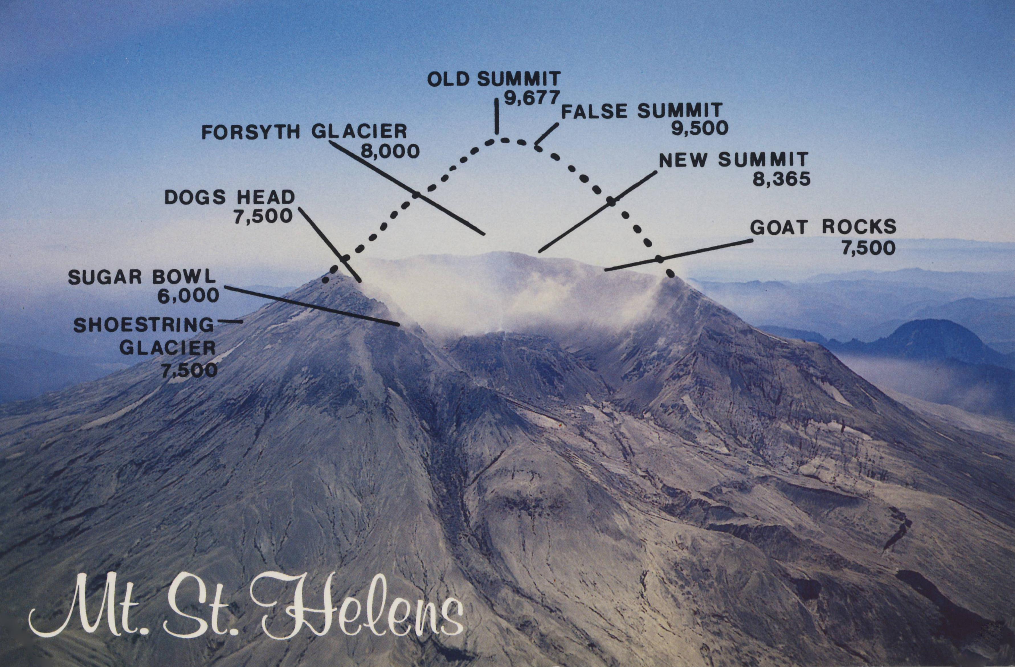 Mount saint helens radiometric dating