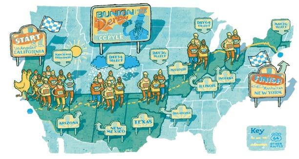 bunion derby map